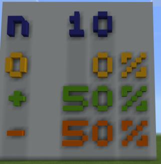 n 10 c