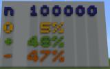 n 1000000 b
